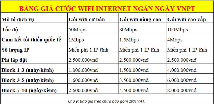 wifi-su-kien-ngan-ngay